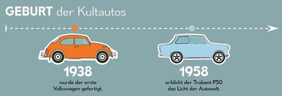 Vergleich der Kultautos: 25 Jahre Wiedervereinigung - Trabi trifft Käfer